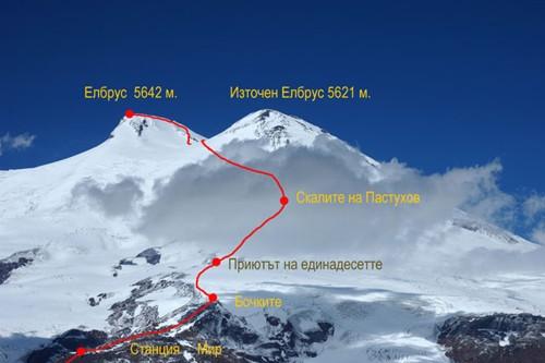 Карта на класическото изкачване на Елбрус