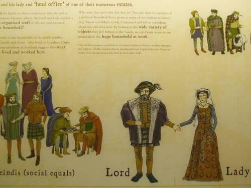 Облеклото на благородниците