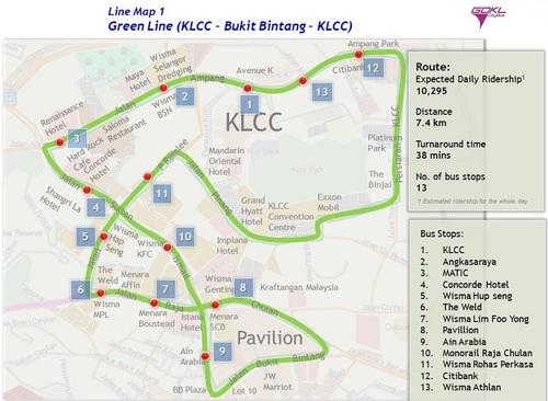 Схема на Зелената линия на Go KL City Bus