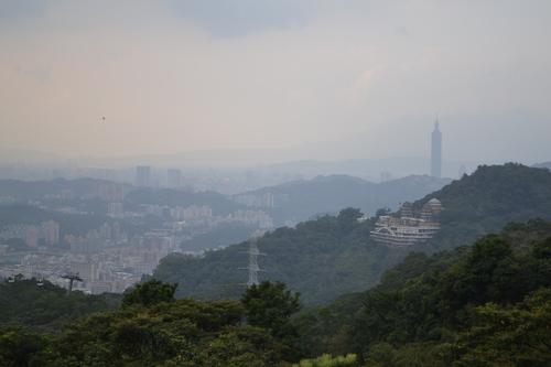 Тайпе, Маоконг, гледката към Тайпе 101 на свечеряване