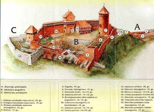Латвийска легенда за съвременното състояние на замъка Турайда