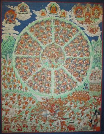 Стилизирано изображение на образцовата страна Шамбала
